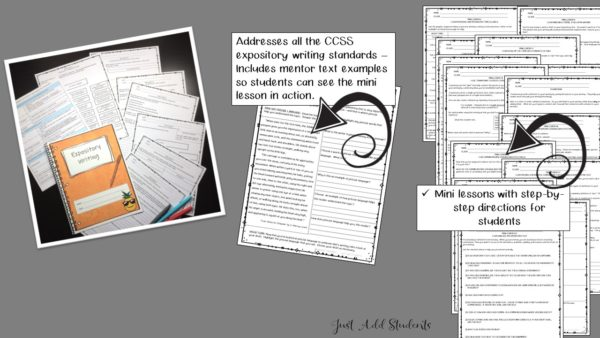 Teach all the informative /explanatory Common Core standards with these mini lessons. Ready to use! From the prompt to the finished expository writing product!