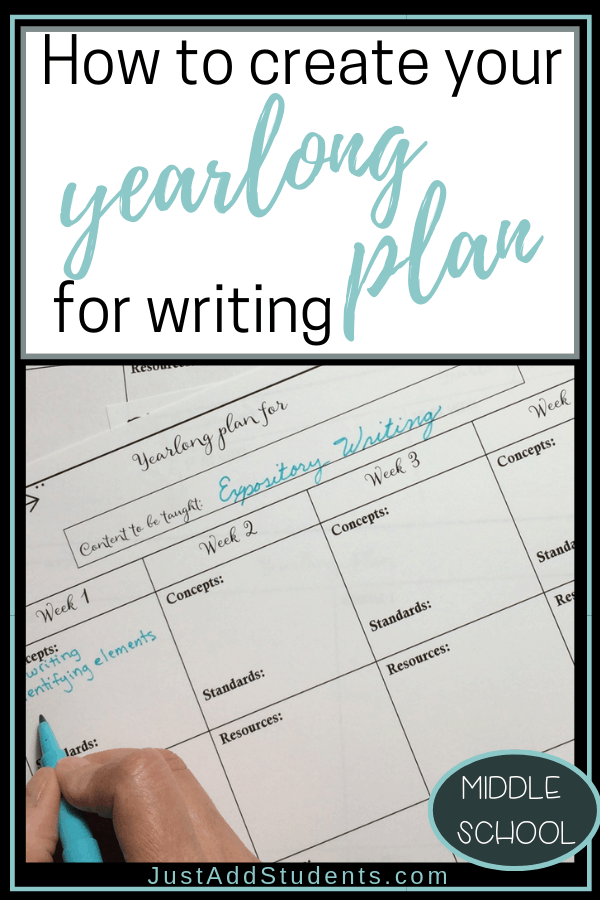 Create a yearlong plan that will help you teach all the writing standards.